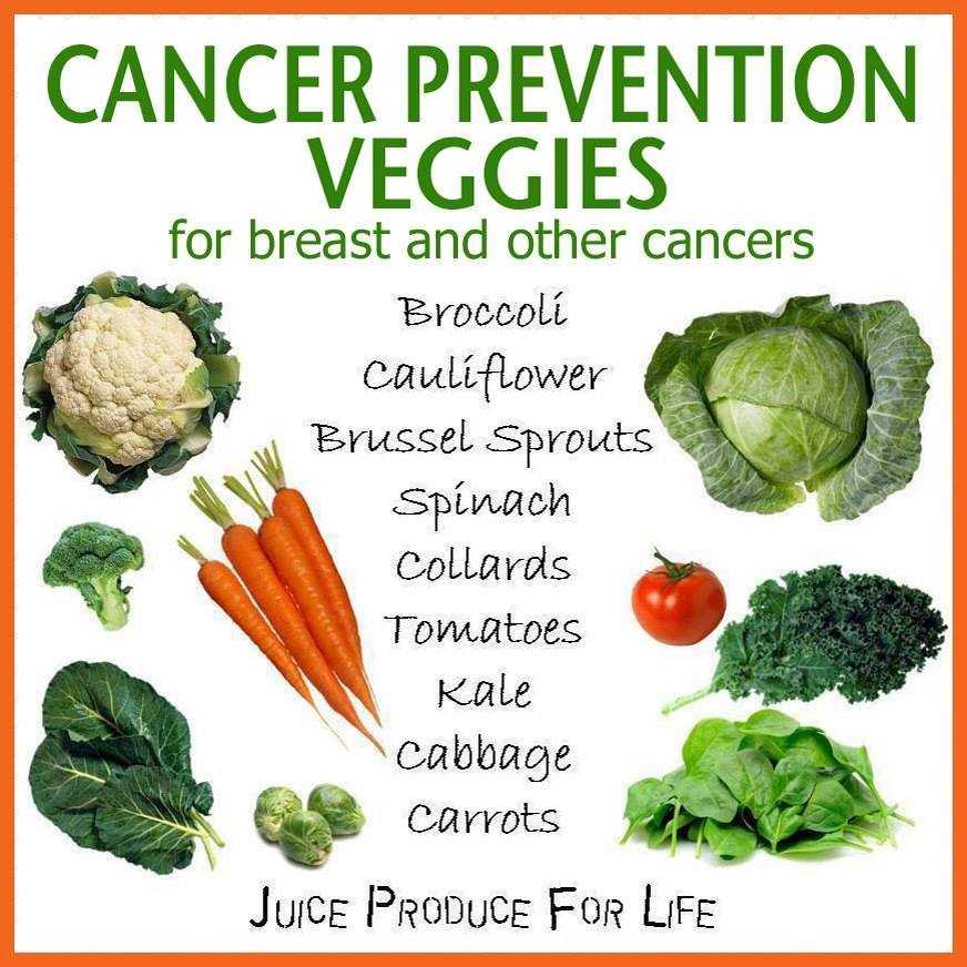 Cancer Prevention Vegetables-fnbworld