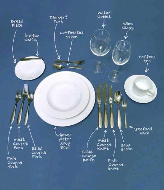 cutlery-fnbworld