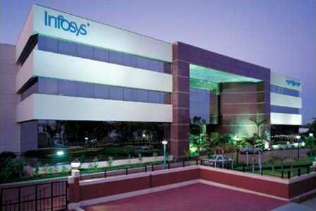 Infosys-Bangalore-fnbworld