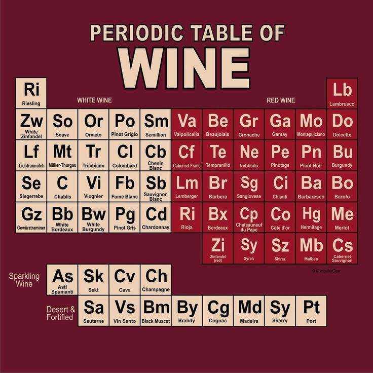 Wines-specifics-fnbworld