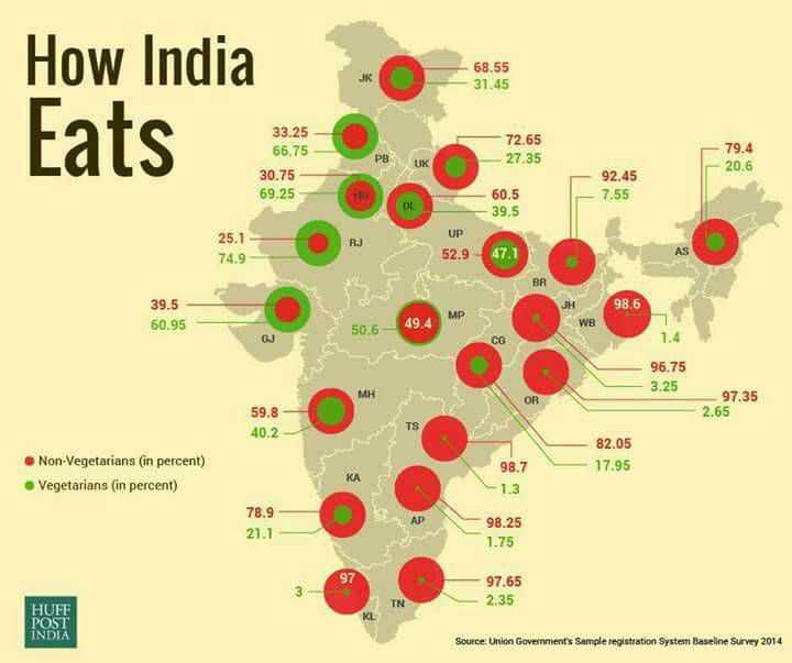 How India Eats-Map