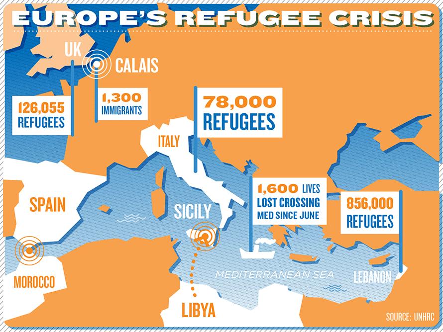 European refugees crisis-fnbworld
