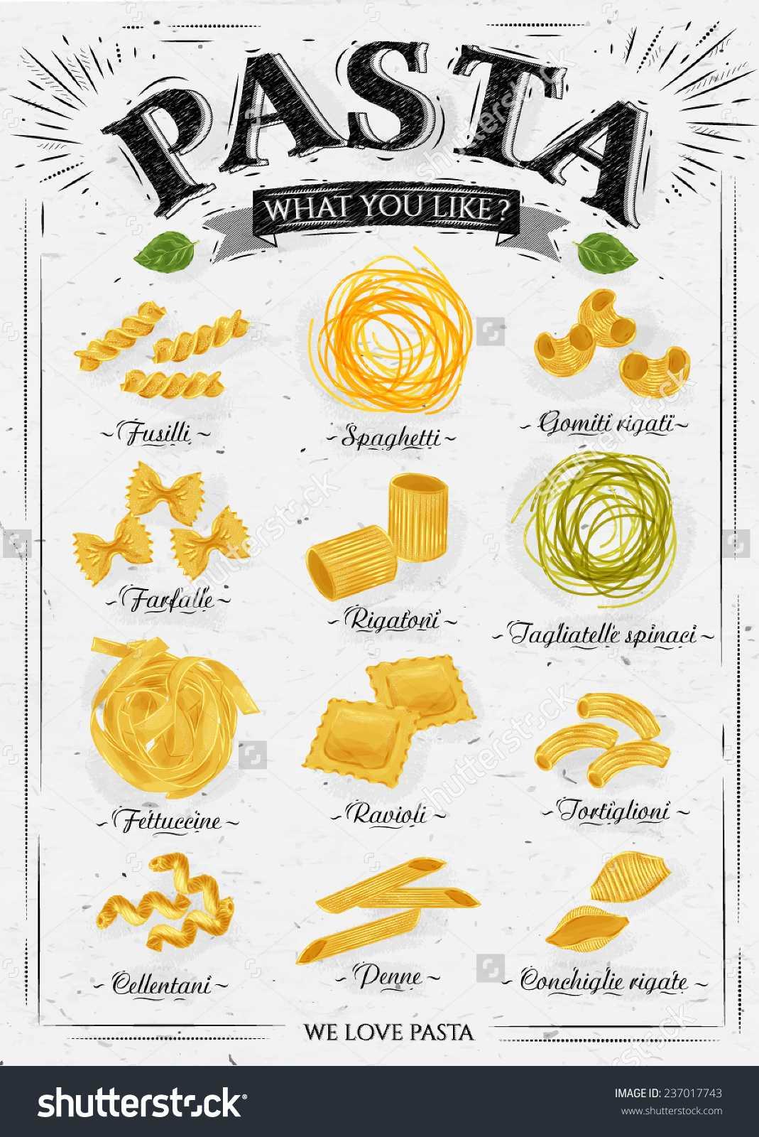 Types of pasta-fnbworld